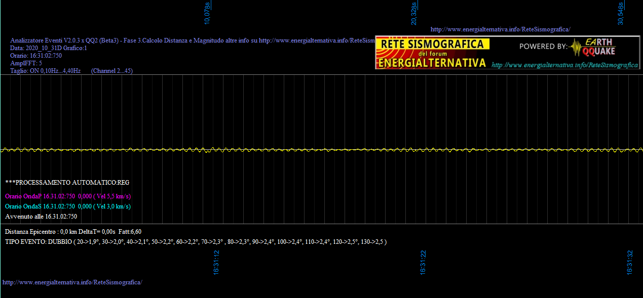 Reggello Ambiente Sismografo analisi evento